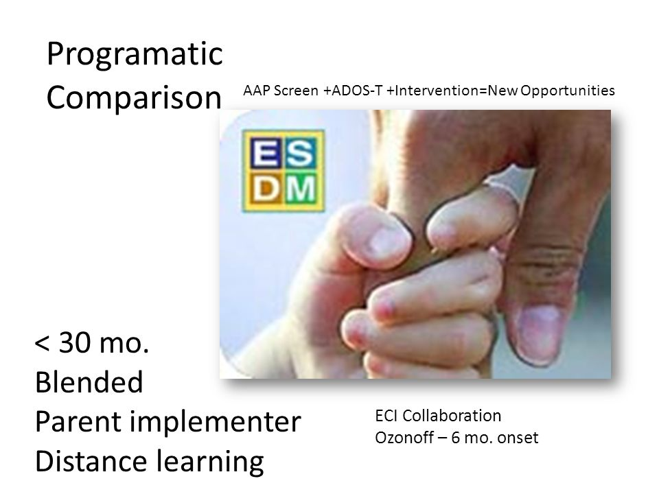 Programatic Comparison < 30 mo. Blended Parent implementer Distance learning ECI Collaboration Ozonoff – 6 mo. onset AAP Screen +ADOS-T +Intervention=