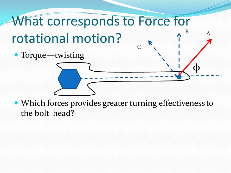What corresponds to Force for rotational motion? Torque—twisting Which forces provides greater turning effectiveness to the bolt head? φ A B C