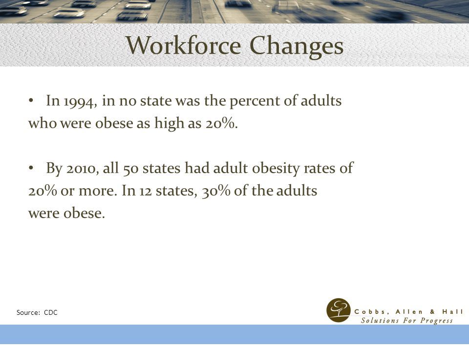 In 1994, in no state was the percent of adults who were obese as high as 20%.
