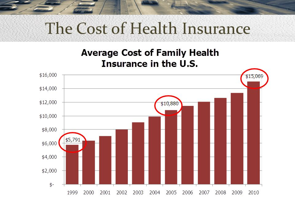80% of your health care costs come from 20% of your employees. The 80/20 Rule