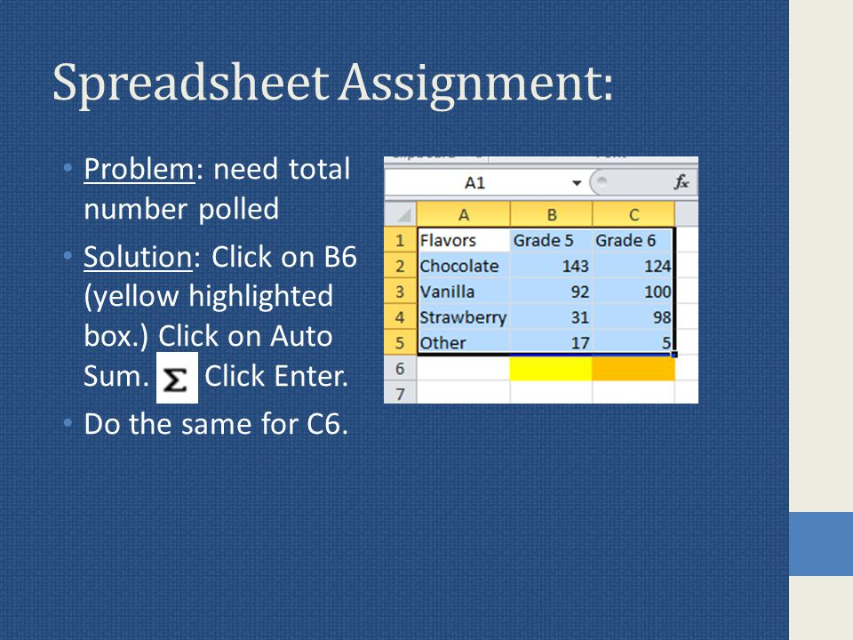 Spreadsheet Assignment: Problem: need total number polled Solution: Click on B6 (yellow highlighted box.) Click on Auto Sum.