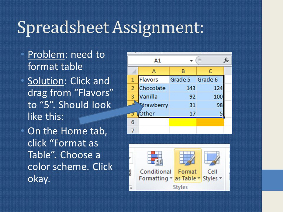 Spreadsheet Assignment: Problem: need to format table Solution: Click and drag from Flavors to 5 .