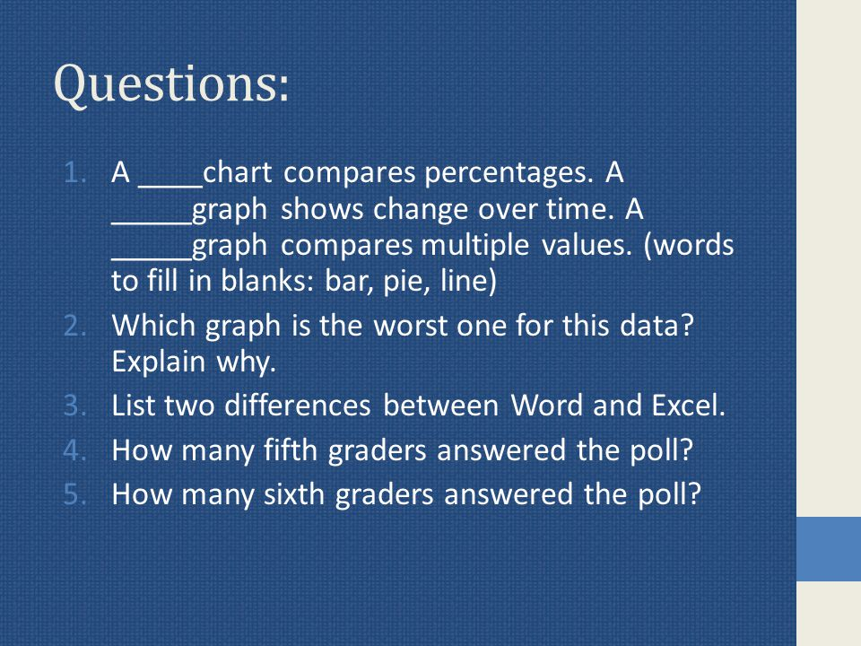 Questions: 1.A ____chart compares percentages. A _____graph shows change over time.