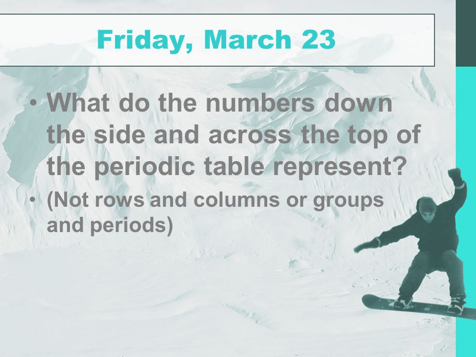 Friday, March 23 What do the numbers down the side and across the top of the periodic table represent? (Not rows and columns or groups and periods)