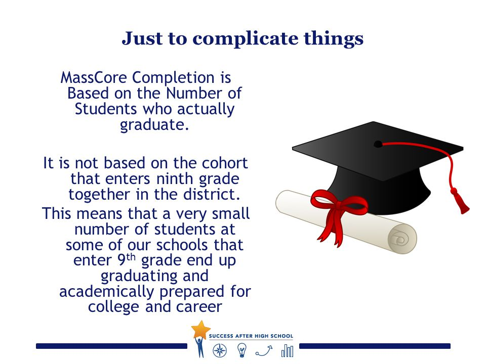 Just to complicate things MassCore Completion is Based on the Number of Students who actually graduate.