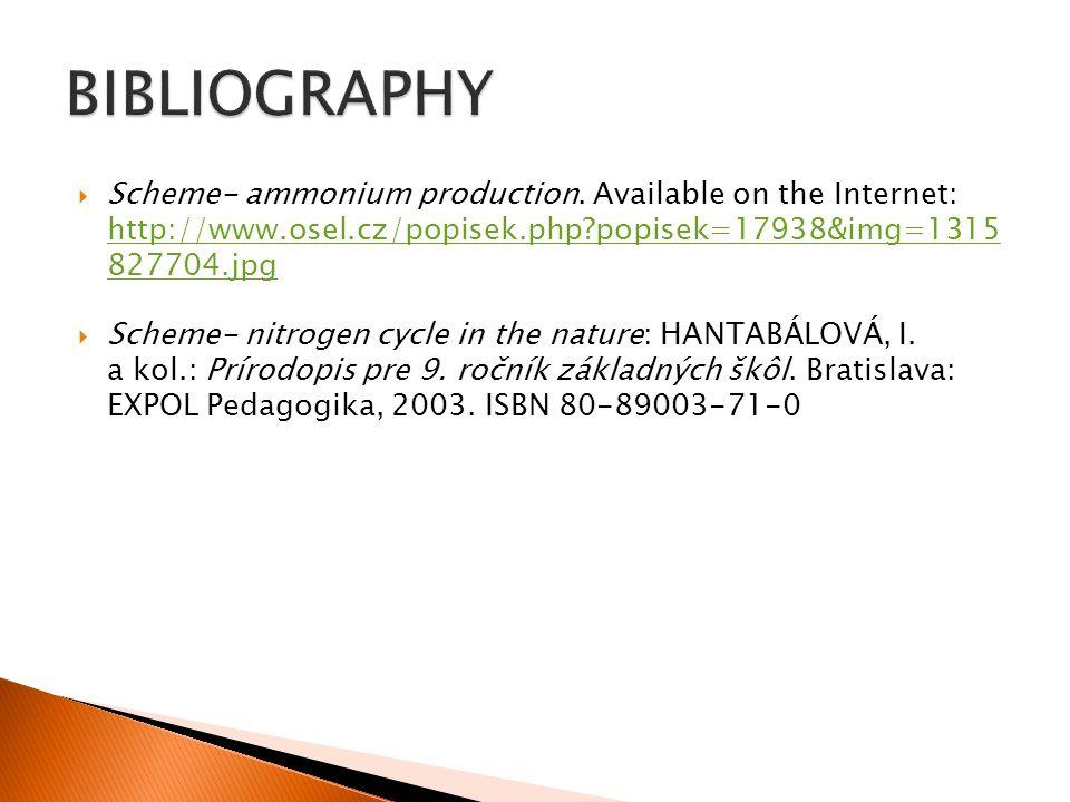  Scheme- ammonium production.