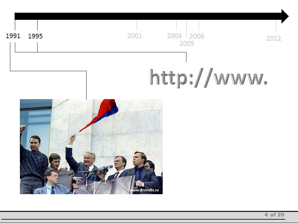 4of 20 1991 1995 2001 2005 2006 2012 2004 www.kremlin.ru