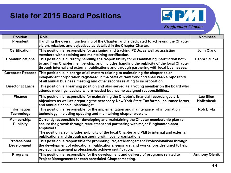 Slate for 2015 Board Positions 14 PositionRoleNominees PresidentHandling the overall functioning of the Chapter, and is dedicated to achieving the Chapter vision, mission, and objectives as detailed in the Chapter Charter.