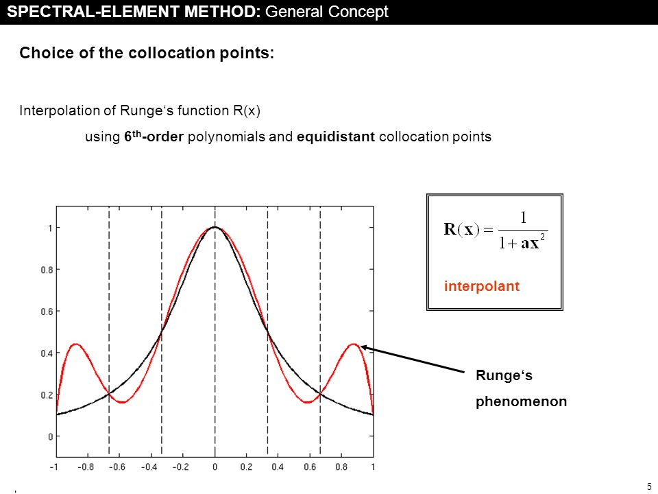 Spectral element method 5 SPECTRAL-ELEMENT METHOD: General Concept Choice of the collocation points: Interpolation of Runge's function R(x) using 6 th -order polynomials and equidistant collocation points interpolant Runge's phenomenon