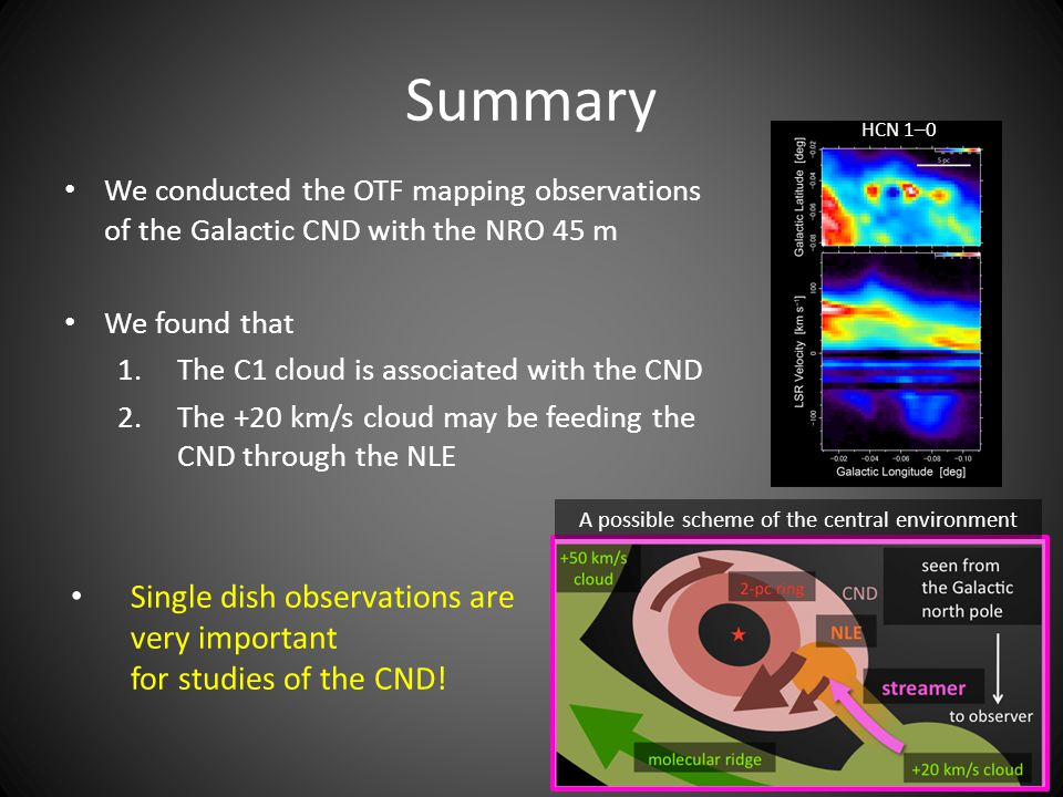 Summary We conducted the OTF mapping observations of the Galactic CND with the NRO 45 m We found that 1.The C1 cloud is associated with the CND 2.The