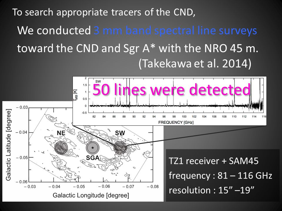 To search appropriate tracers of the CND, We conducted 3 mm band spectral line surveys toward the CND and Sgr A* with the NRO 45 m. (Takekawa et al. 2
