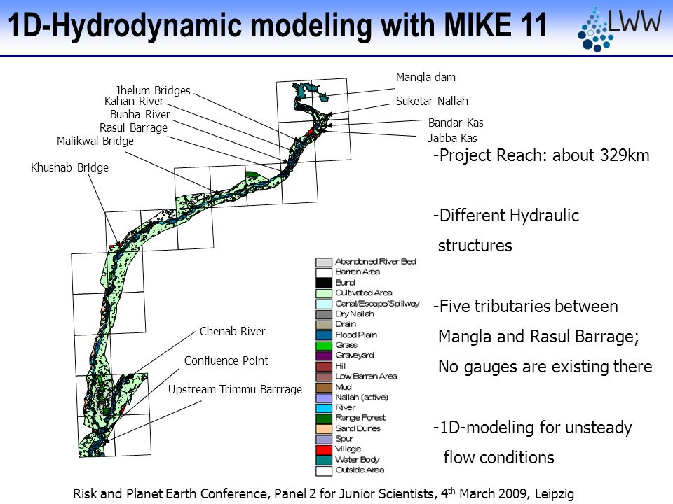 Risk and Planet Earth Conference, Panel 2 for Junior Scientists, 4 th March 2009, Leipzig 1D-Hydrodynamic modeling with MIKE 11 Chenab River Upstream