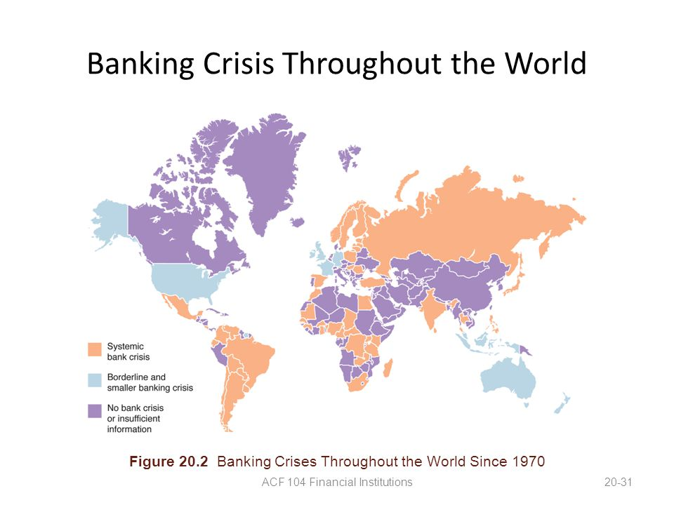 Banking Crisis Throughout the World ACF 104 Financial Institutions20-31 Figure 20.2 Banking Crises Throughout the World Since 1970