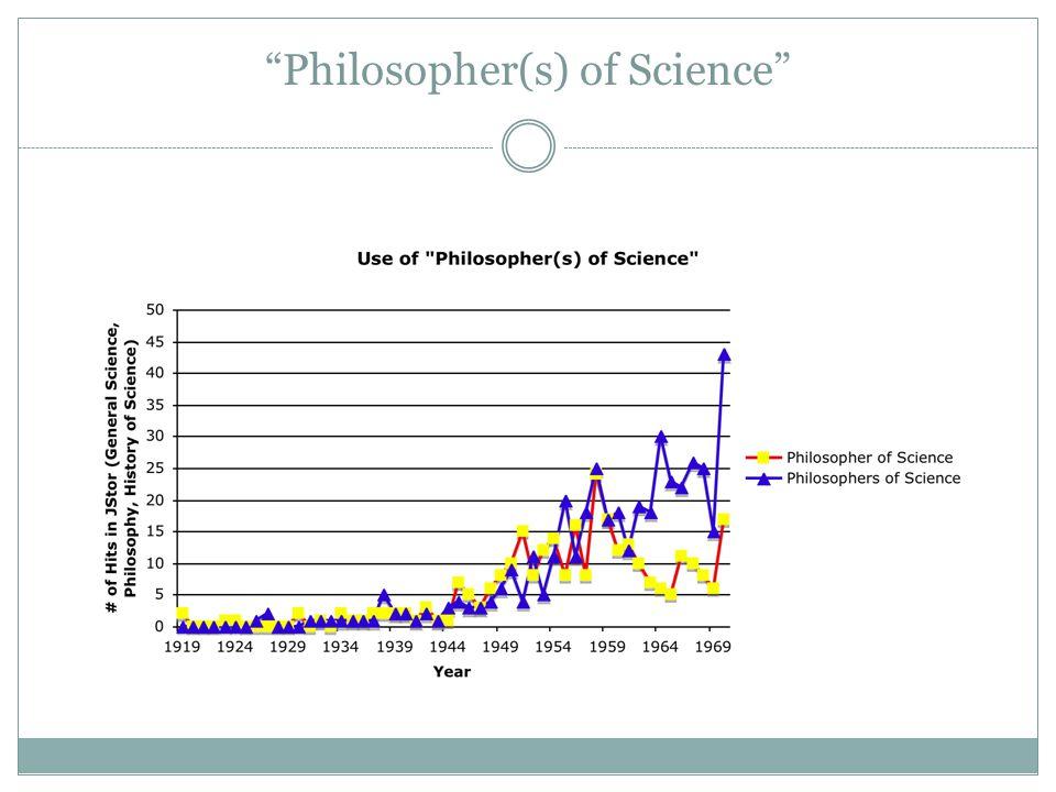 """Philosopher(s) of Science"""