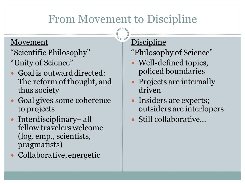 From Movement to Discipline Movement Scientific Philosophy Unity of Science Goal is outward directed: The reform of thought, and thus society Goal gives some coherence to projects Interdisciplinary– all fellow travelers welcome (log.