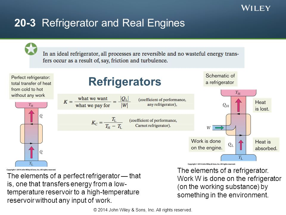 20-3 Refrigerator and Real Engines Refrigerators The elements of a refrigerator. Work W is done on the refrigerator (on the working substance) by some