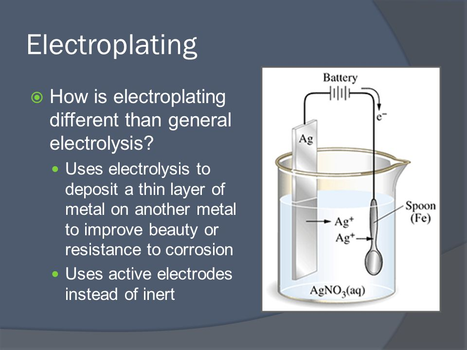 Electroplating  How is electroplating different than general electrolysis.