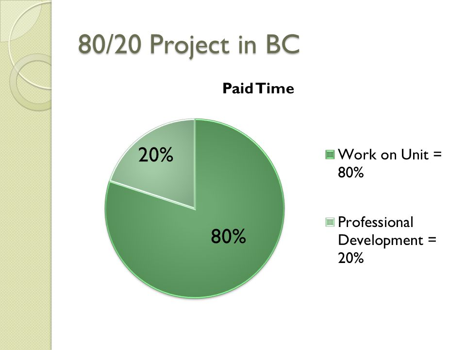 80/20 Project in BC