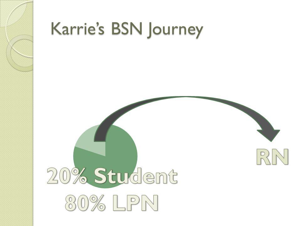 Karrie's BSN Journey