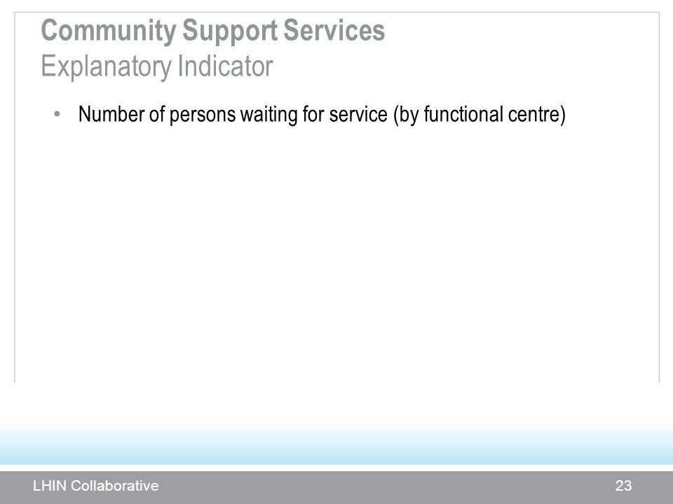 Community Support Services Explanatory Indicator Number of persons waiting for service (by functional centre) LHIN Collaborative 23