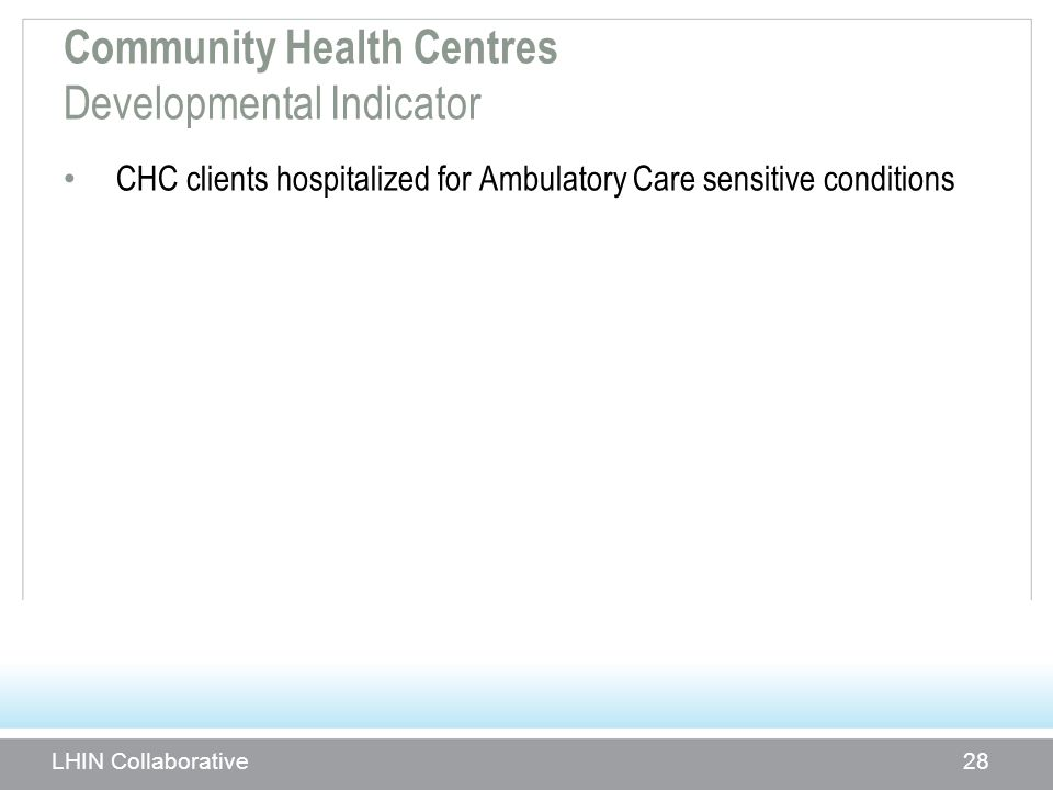 Community Health Centres Developmental Indicator CHC clients hospitalized for Ambulatory Care sensitive conditions LHIN Collaborative 28