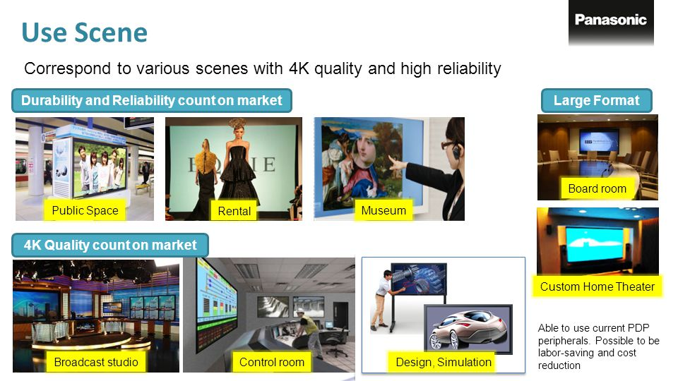 Public Space Rental Museum Durability and Reliability count on market Use Scene Broadcast studio 4K Quality count on market Control roomDesign, Simula