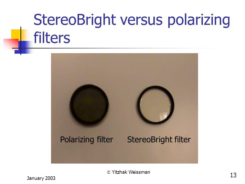 January 2003 © Yitzhak Weissman 13 StereoBright versus polarizing filters Polarizing filterStereoBright filter