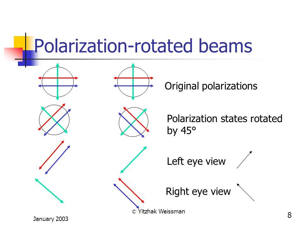 January 2003 © Yitzhak Weissman 8 Polarization-rotated beams Original polarizations Polarization states rotated by 45° Left eye view Right eye view