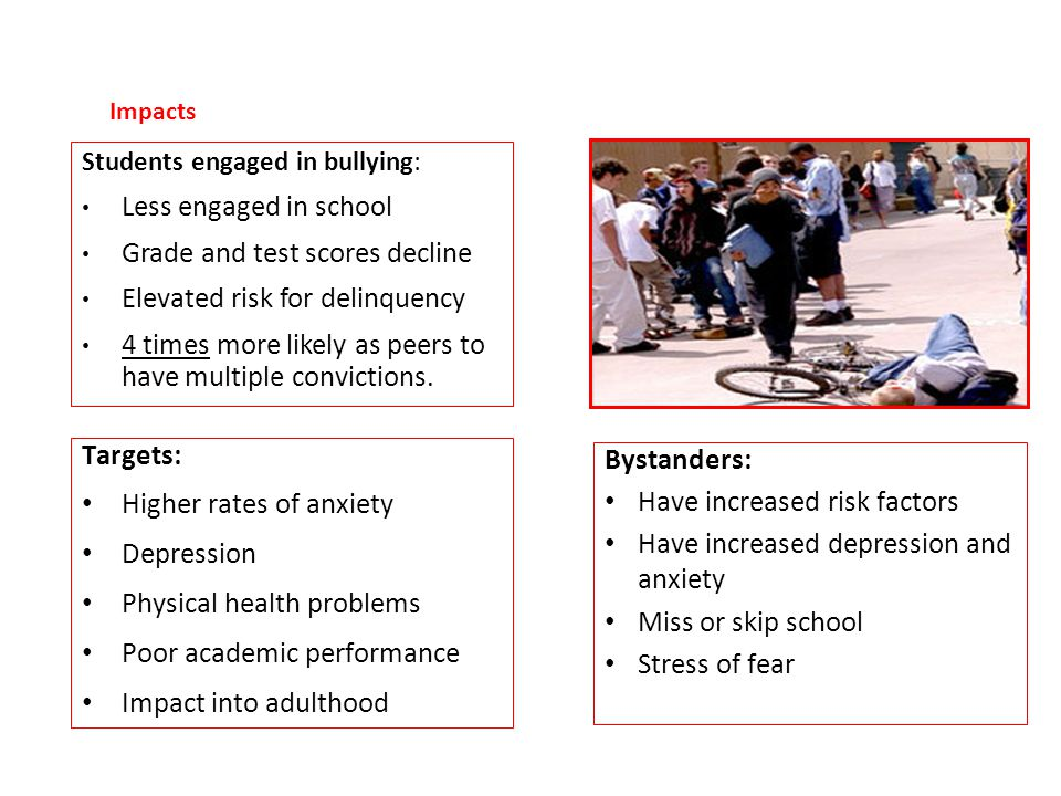 Impacts Students engaged in bullying: Less engaged in school Grade and test scores decline Elevated risk for delinquency 4 times more likely as peers
