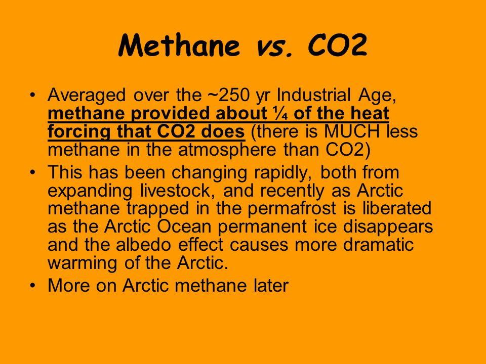 Methane vs. CO2 Averaged over the ~250 yr Industrial Age, methane provided about ¼ of the heat forcing that CO2 does (there is MUCH less methane in th