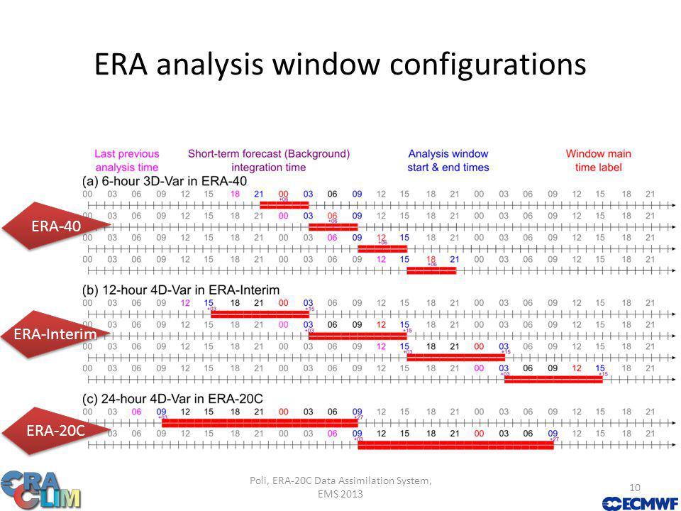 ERA analysis window configurations Poli, ERA-20C Data Assimilation System, EMS 2013 10 ERA-40 ERA-Interim ERA-20C