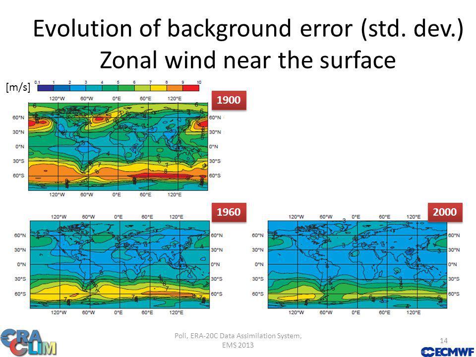 Evolution of background error (std.