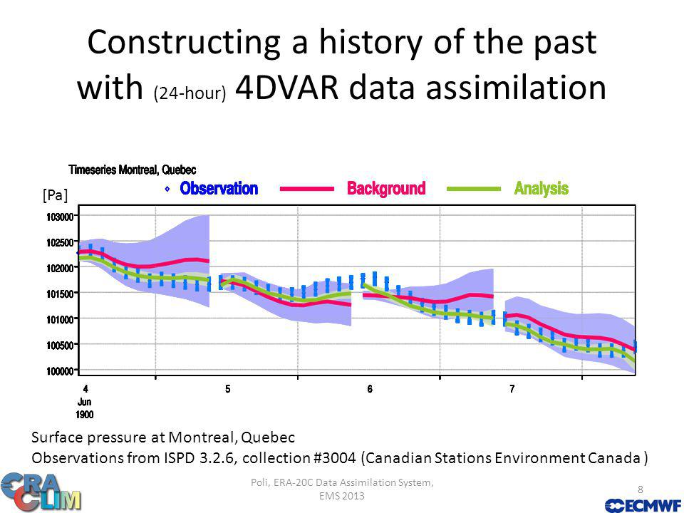 Ensemble of 4DVAR data assimilations: Discretization of the PDF of uncertainties Poli, ERA-20C Data Assimilation System, EMS 2013 9 Surface pressure at Montreal, Quebec Observations from ISPD 3.2.6, collection #3004 (Canadian Stations Environment Canada ) Background forecast, with uncertainties in the model and its forcings (HadISST2.1.0.0 ensemble) Observations with uncertainties (some could not be fitted – they are VARQC rejected) Analysis, with uncertainties Benefits: 1.