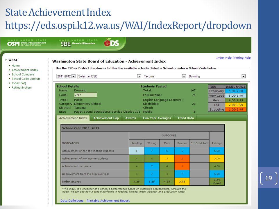 State Achievement Index https://eds.ospi.k12.wa.us/WAI/IndexReport/dropdown 19