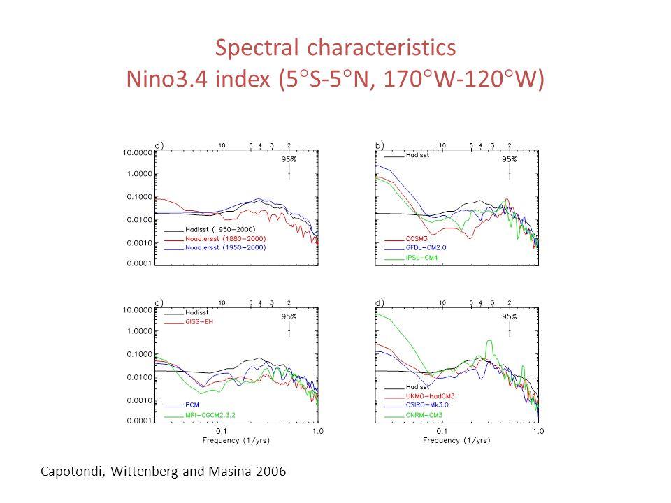 Spectral characteristics Nino3.4 index (5°S-5°N, 170°W-120°W) Capotondi, Wittenberg and Masina 2006