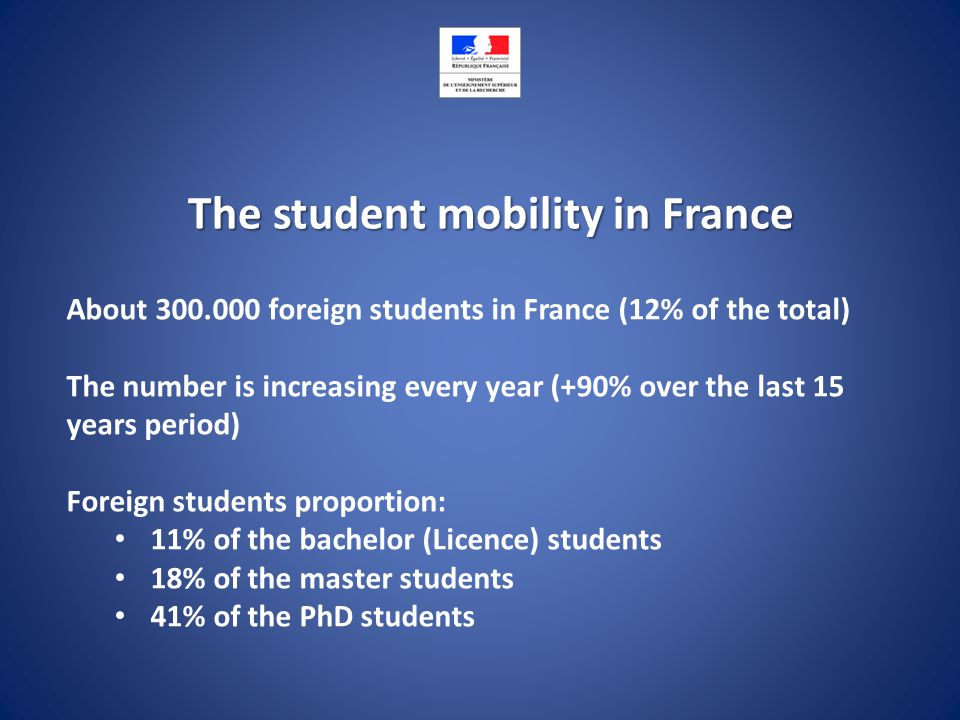 The student mobility in France About 300.000 foreign students in France (12% of the total) The number is increasing every year (+90% over the last 15 years period) Foreign students proportion: 11% of the bachelor (Licence) students 18% of the master students 41% of the PhD students