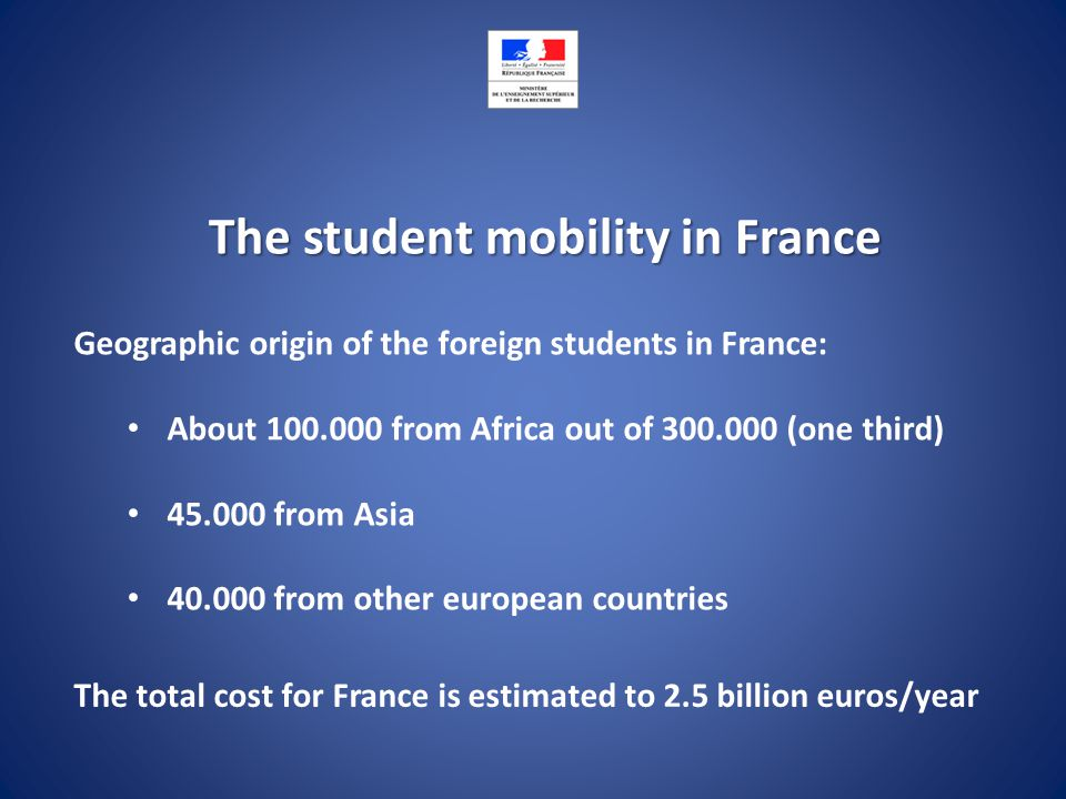 The student mobility in France Geographic origin of the foreign students in France: About 100.000 from Africa out of 300.000 (one third) 45.000 from Asia 40.000 from other european countries The total cost for France is estimated to 2.5 billion euros/year