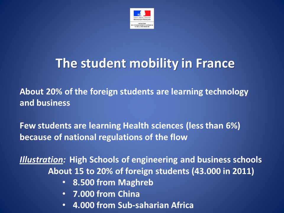 The student mobility in France About 20% of the foreign students are learning technology and business Few students are learning Health sciences (less than 6%) because of national regulations of the flow Illustration: High Schools of engineering and business schools About 15 to 20% of foreign students (43.000 in 2011) 8.500 from Maghreb 7.000 from China 4.000 from Sub-saharian Africa