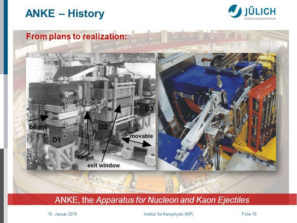 10. Januar 2015 Institut für Kernphysik (IKP) Folie 19 From plans to realization: ANKE, the Apparatus for Nucleon and Kaon Ejectiles ANKE – History
