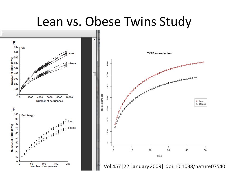 Lean vs. Obese Twins Study Vol 457|22 January 2009| doi:10.1038/nature07540