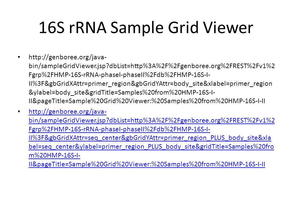16S rRNA Sample Grid Viewer http://genboree.org/java- bin/sampleGridViewer.jsp dbList=http%3A%2F%2Fgenboree.org%2FREST%2Fv1%2 Fgrp%2FHMP-16S-rRNA-phaseI-phaseII%2Fdb%2FHMP-16S-I- II%3F&gbGridXAttr=primer_region&gbGridYAttr=body_site&xlabel=primer_region &ylabel=body_site&gridTitle=Samples%20from%20HMP-16S-I- II&pageTitle=Sample%20Grid%20Viewer:%20Samples%20from%20HMP-16S-I-II http://genboree.org/java- bin/sampleGridViewer.jsp dbList=http%3A%2F%2Fgenboree.org%2FREST%2Fv1%2 Fgrp%2FHMP-16S-rRNA-phaseI-phaseII%2Fdb%2FHMP-16S-I- II%3F&gbGridXAttr=seq_center&gbGridYAttr=primer_region_PLUS_body_site&xla bel=seq_center&ylabel=primer_region_PLUS_body_site&gridTitle=Samples%20fro m%20HMP-16S-I- II&pageTitle=Sample%20Grid%20Viewer:%20Samples%20from%20HMP-16S-I-II http://genboree.org/java- bin/sampleGridViewer.jsp dbList=http%3A%2F%2Fgenboree.org%2FREST%2Fv1%2 Fgrp%2FHMP-16S-rRNA-phaseI-phaseII%2Fdb%2FHMP-16S-I- II%3F&gbGridXAttr=seq_center&gbGridYAttr=primer_region_PLUS_body_site&xla bel=seq_center&ylabel=primer_region_PLUS_body_site&gridTitle=Samples%20fro m%20HMP-16S-I- II&pageTitle=Sample%20Grid%20Viewer:%20Samples%20from%20HMP-16S-I-II