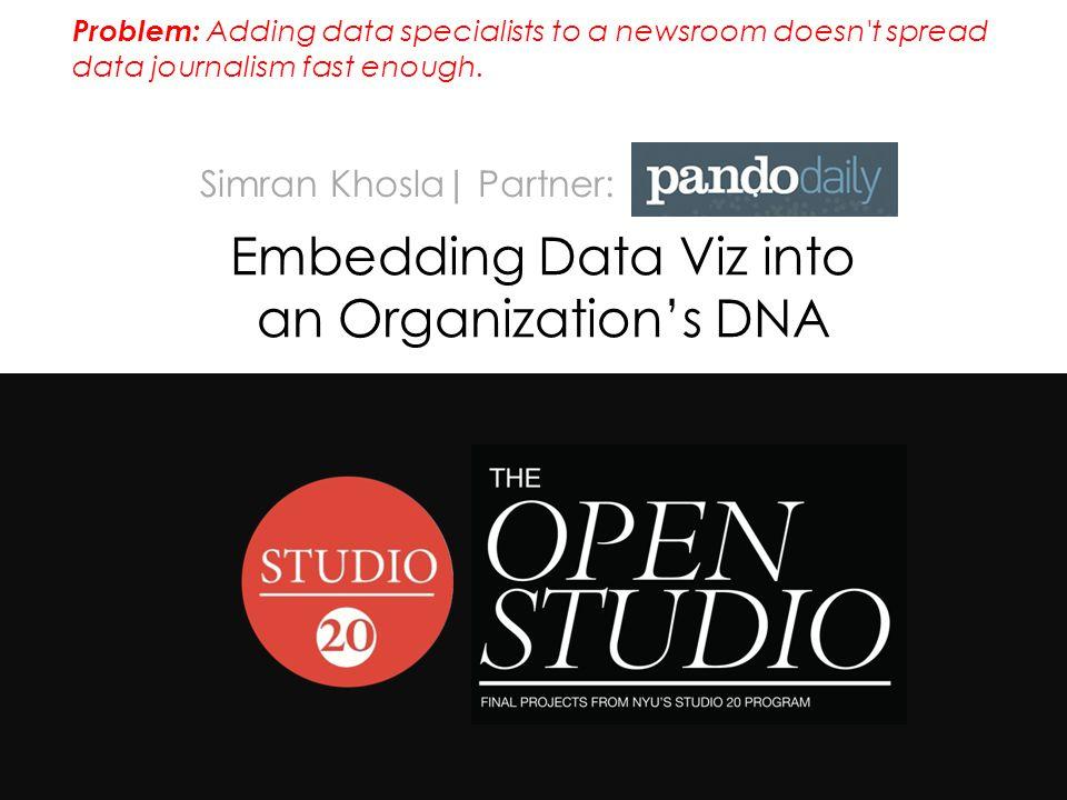 #studio20 Simran Khosla | Partner:.