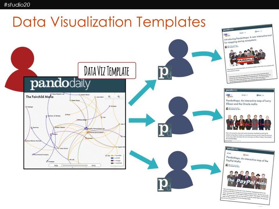 #studio20 Data Visualization Templates