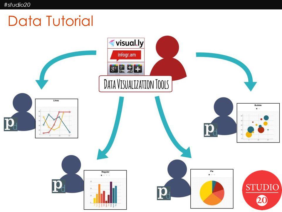 #studio20 Data Tutorial