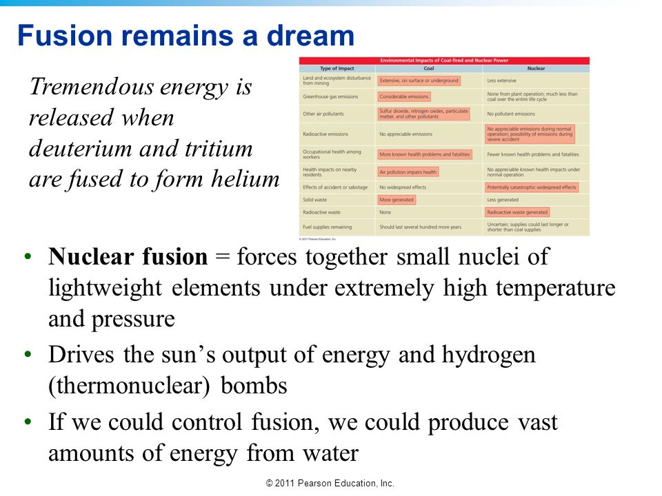 © 2011 Pearson Education, Inc. Fusion remains a dream Nuclear fusion = forces together small nuclei of lightweight elements under extremely high tempe