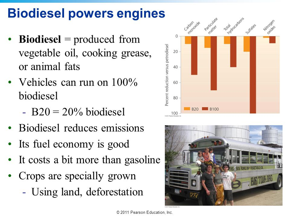 © 2011 Pearson Education, Inc. Biodiesel powers engines Biodiesel = produced from vegetable oil, cooking grease, or animal fats Vehicles can run on 10