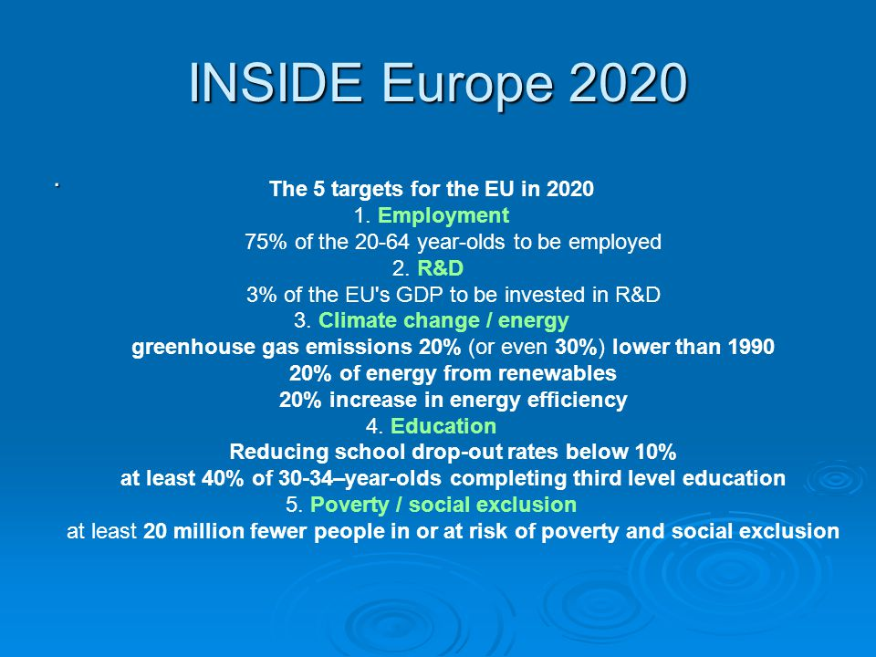 INSIDE Europe 2020. The 5 targets for the EU in 2020 1. Employment 75% of the 20-64 year-olds to be employed 2. R&D 3% of the EU's GDP to be invested