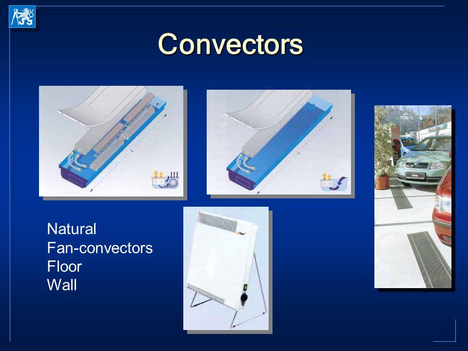 Convectors Natural Fan-convectors Floor Wall