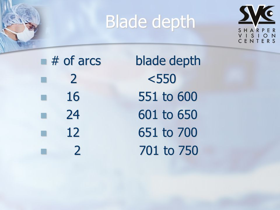 Blade depth # of arcs blade depth # of arcs blade depth 2 <550 2 <550 16 551 to 600 16 551 to 600 24 601 to 650 24 601 to 650 12 651 to 700 12 651 to