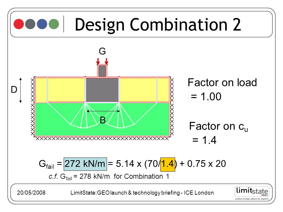 Factor on load = 1.00 Design Combination 2 G D B Factor on c u = 1.4 c.f.